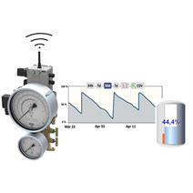 Cryogenic level measurement now including telemetry module
